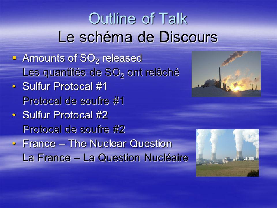 Outline of Talk Le schéma de Discours Amounts of SO 2 released Amounts of SO 2 released Les quantités de SO 2 ont relâché Sulfur Protocal #1Sulfur Pro
