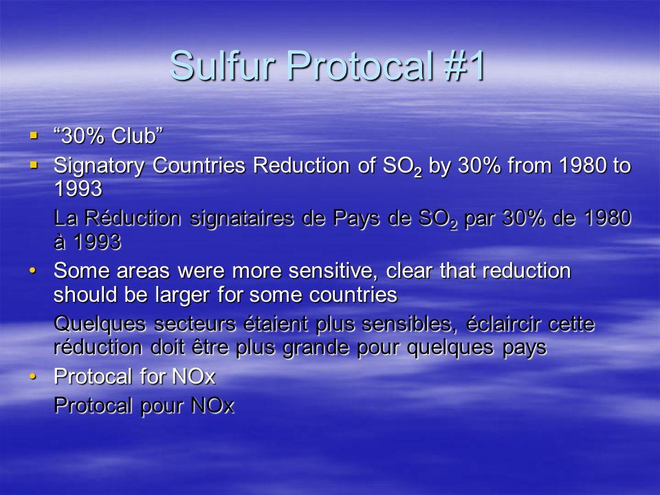 Sulfur Protocal #1 30% Club 30% Club Signatory Countries Reduction of SO 2 by 30% from 1980 to 1993 Signatory Countries Reduction of SO 2 by 30% from