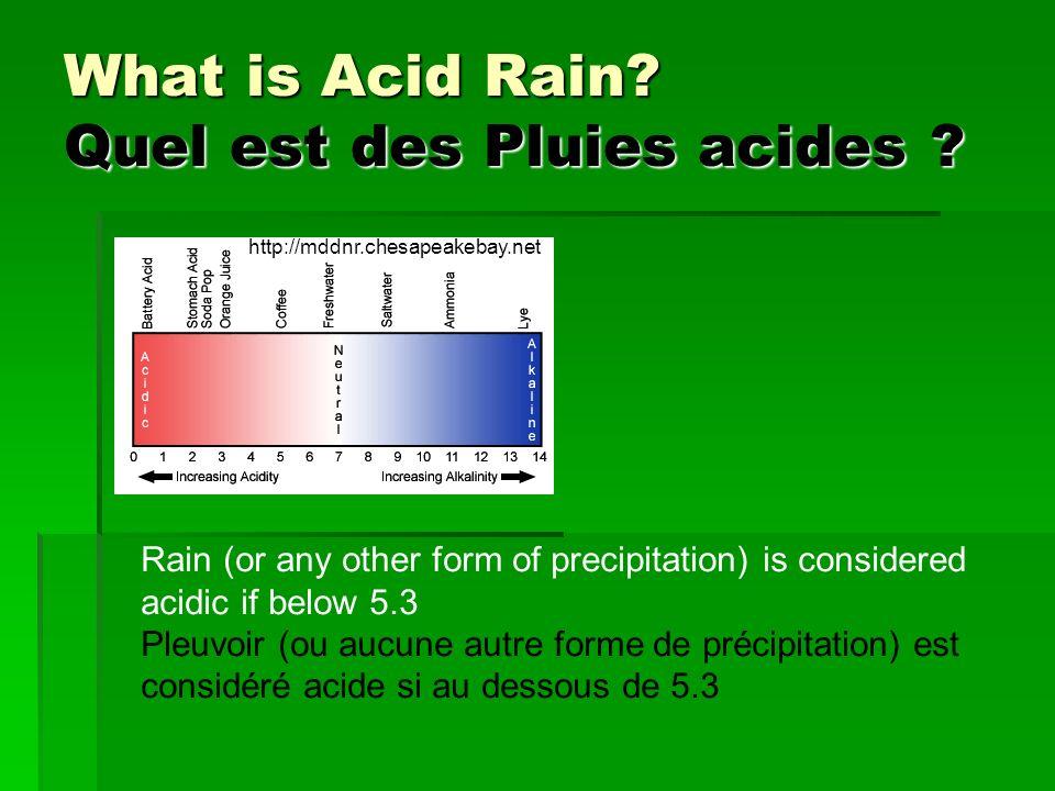 What is Acid Rain? Quel est des Pluies acides ? Rain (or any other form of precipitation) is considered acidic if below 5.3 Pleuvoir (ou aucune autre