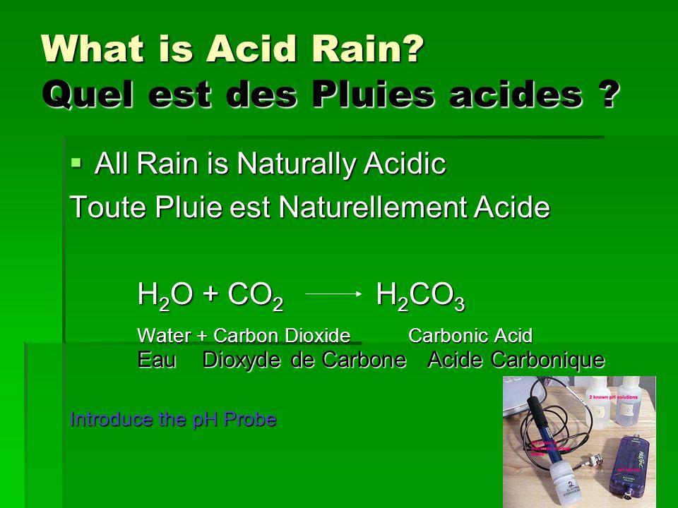 What is Acid Rain? Quel est des Pluies acides ? All Rain is Naturally Acidic All Rain is Naturally Acidic Toute Pluie est Naturellement Acide H 2 O +
