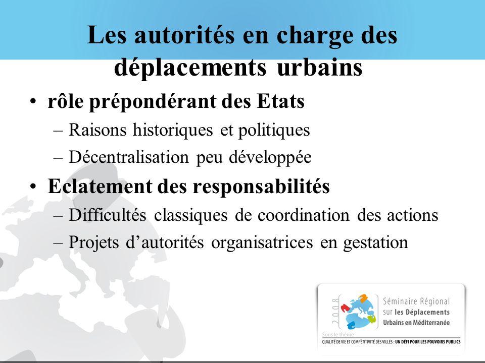 Les autorités en charge des déplacements urbains rôle prépondérant des Etats –Raisons historiques et politiques –Décentralisation peu développée Eclat