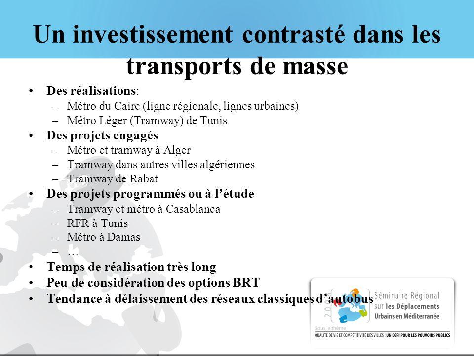Un investissement contrasté dans les transports de masse Des réalisations: –Métro du Caire (ligne régionale, lignes urbaines) –Métro Léger (Tramway) de Tunis Des projets engagés –Métro et tramway à Alger –Tramway dans autres villes algériennes –Tramway de Rabat Des projets programmés ou à létude –Tramway et métro à Casablanca –RFR à Tunis –Métro à Damas –… Temps de réalisation très long Peu de considération des options BRT Tendance à délaissement des réseaux classiques dautobus