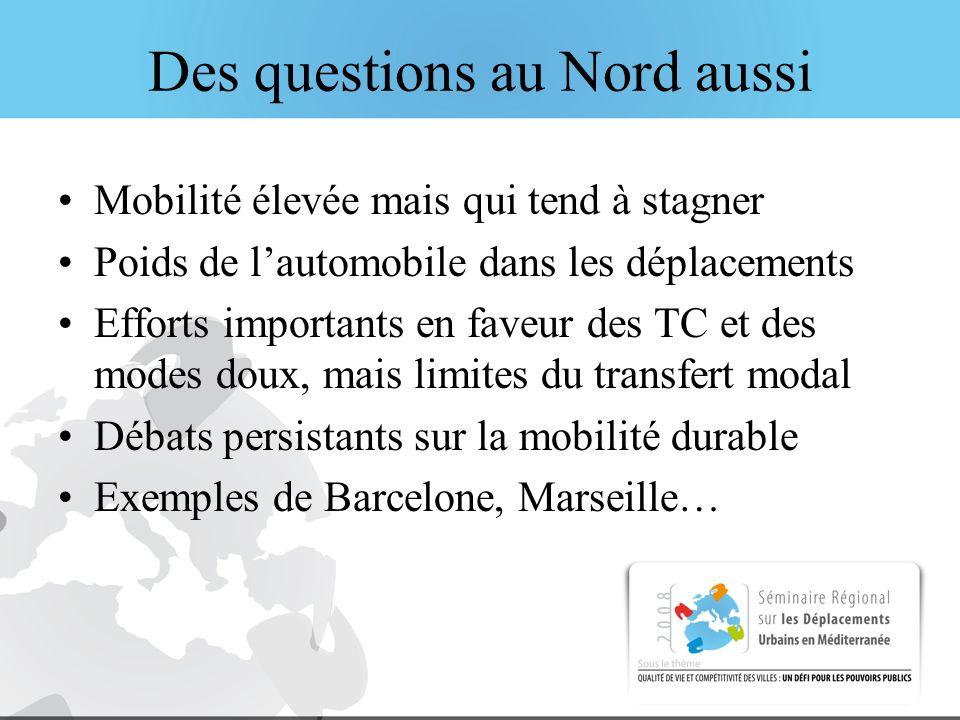 Des questions au Nord aussi Mobilité élevée mais qui tend à stagner Poids de lautomobile dans les déplacements Efforts importants en faveur des TC et des modes doux, mais limites du transfert modal Débats persistants sur la mobilité durable Exemples de Barcelone, Marseille…
