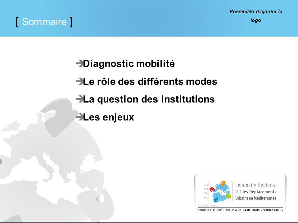[ Sommaire ] Diagnostic mobilité Le rôle des différents modes La question des institutions Les enjeux Possibilité dajouter le logo