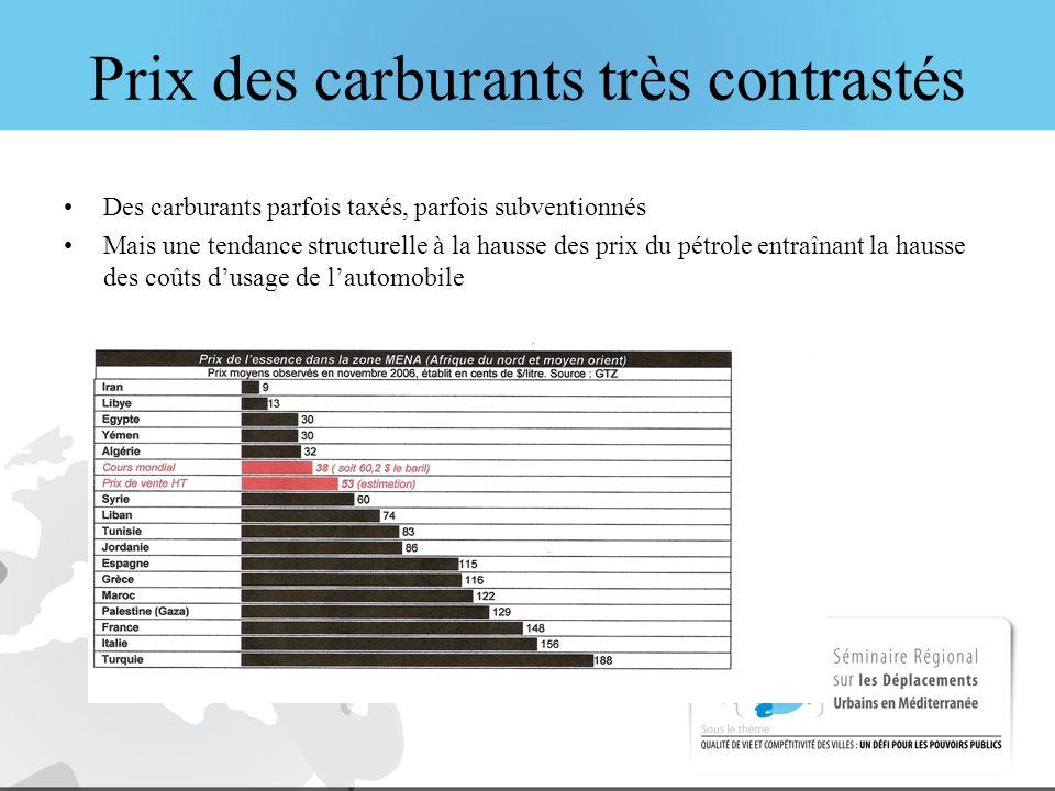 Prix des carburants très contrastés Des carburants parfois taxés, parfois subventionnés Mais une tendance structurelle à la hausse des prix du pétrole