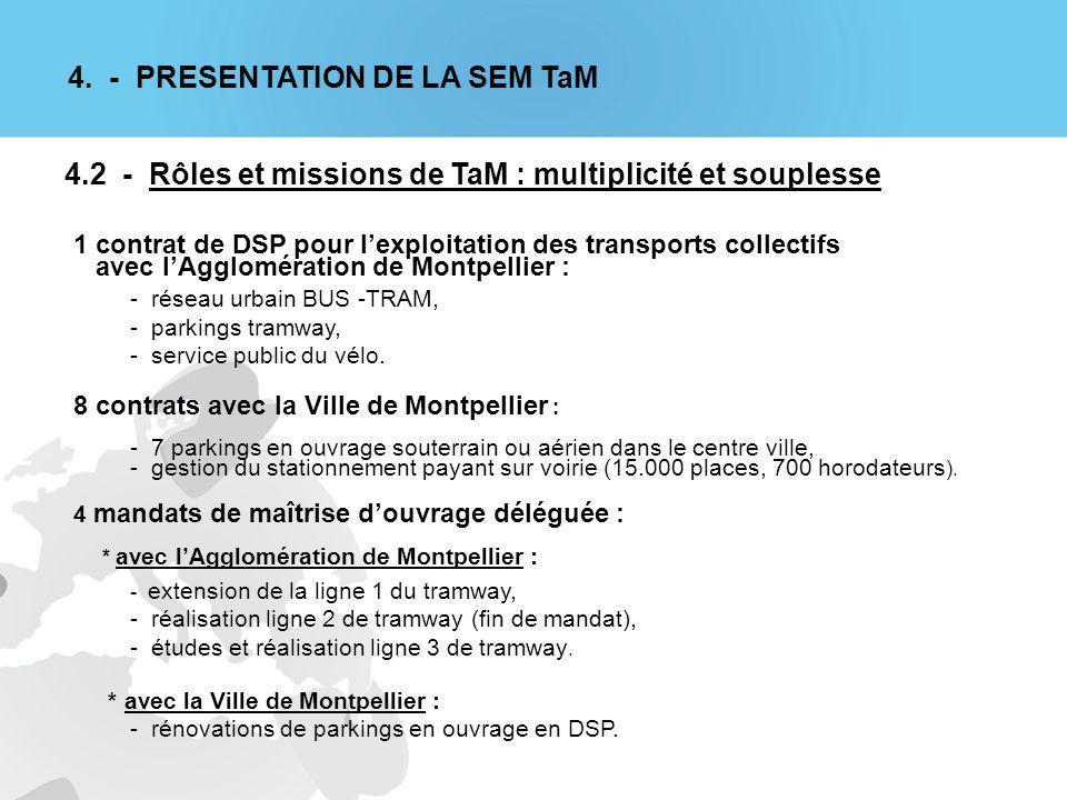 1 contrat de DSP pour lexploitation des transports collectifs avec lAgglomération de Montpellier : - réseau urbain BUS -TRAM, - parkings tramway, - service public du vélo.