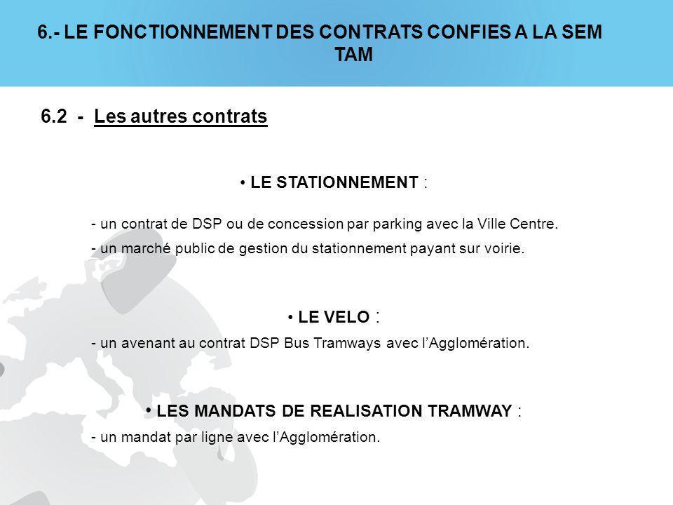 6.2 - Les autres contrats LE STATIONNEMENT : - un contrat de DSP ou de concession par parking avec la Ville Centre.