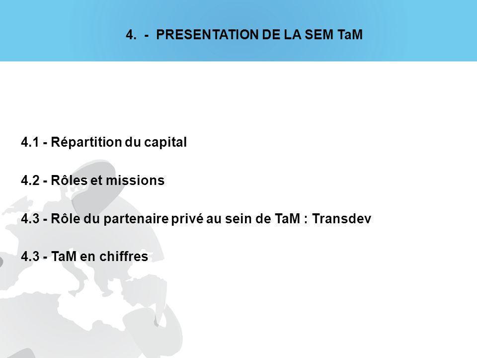 4. - PRESENTATION DE LA SEM TaM 4.1 - Répartition du capital 4.2 - Rôles et missions 4.3 - Rôle du partenaire privé au sein de TaM : Transdev 4.3 - Ta