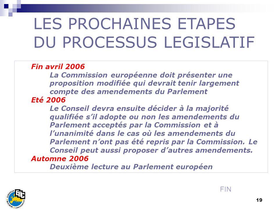 19 Fin avril 2006 La Commission européenne doit présenter une proposition modifiée qui devrait tenir largement compte des amendements du Parlement Eté