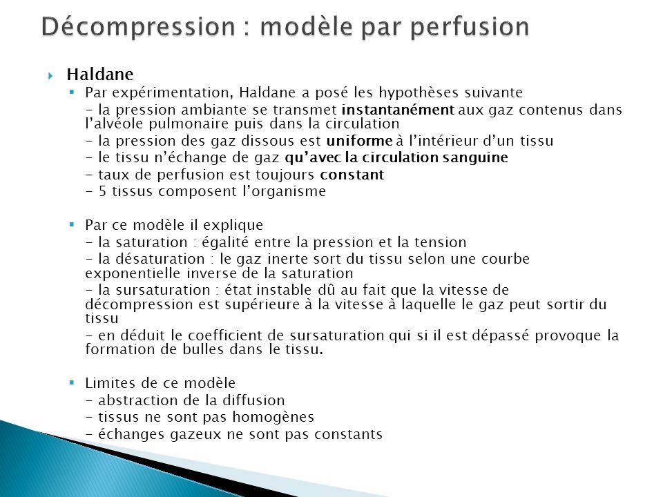 Haldane Par expérimentation, Haldane a posé les hypothèses suivante - la pression ambiante se transmet instantanément aux gaz contenus dans lalvéole p
