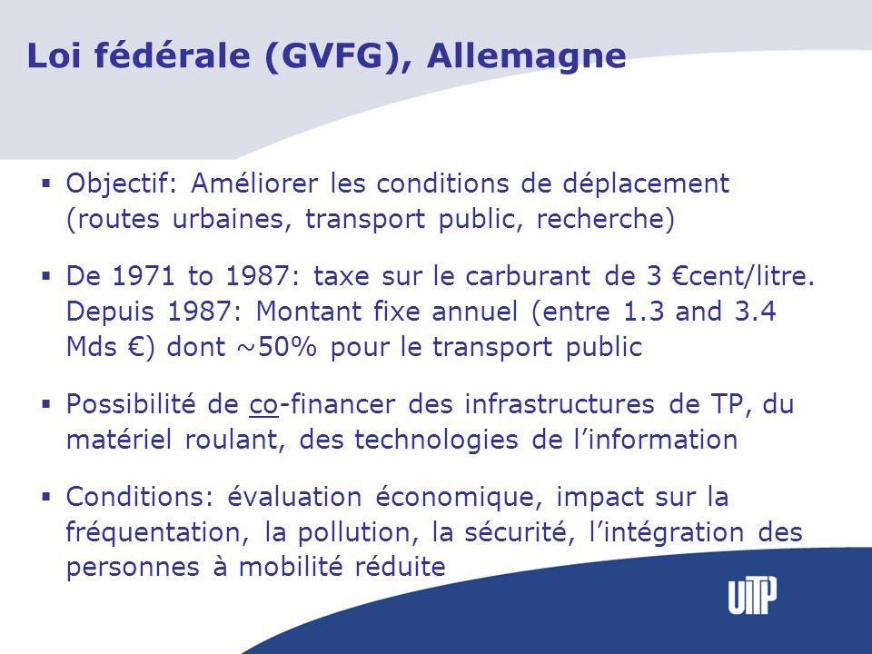 Loi fédérale (GVFG), Allemagne Objectif: Améliorer les conditions de déplacement (routes urbaines, transport public, recherche) De 1971 to 1987: taxe sur le carburant de 3 cent/litre.