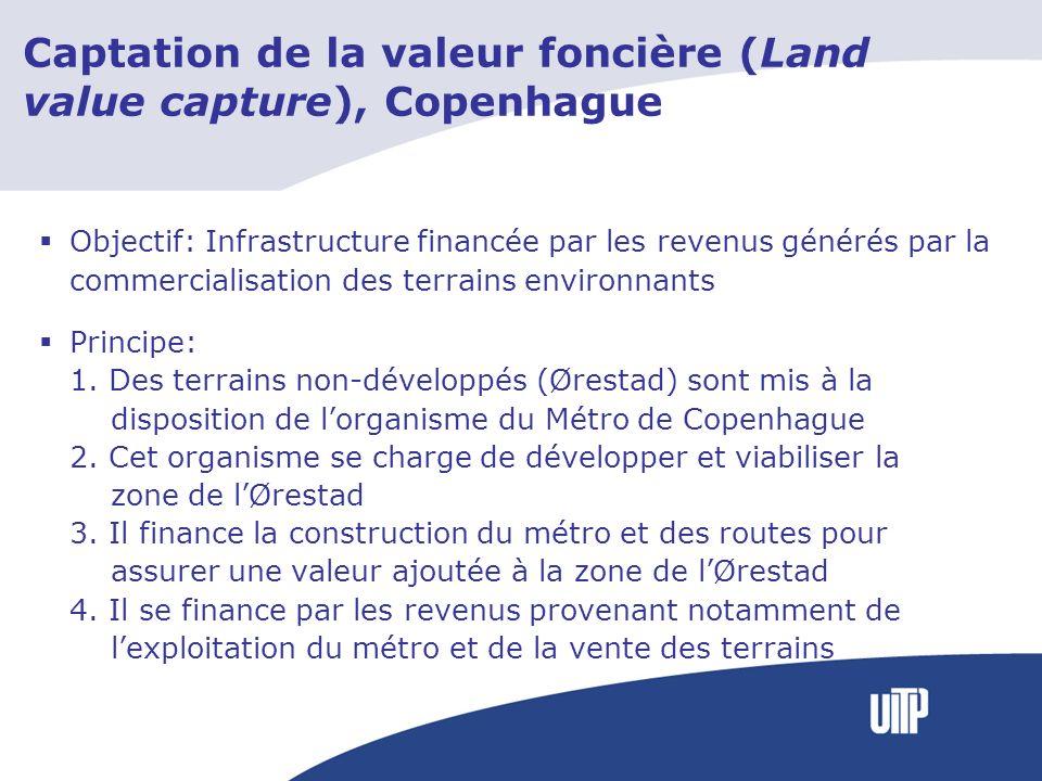 Captation de la valeur foncière (Land value capture), Copenhague Objectif: Infrastructure financée par les revenus générés par la commercialisation des terrains environnants Principe: 1.