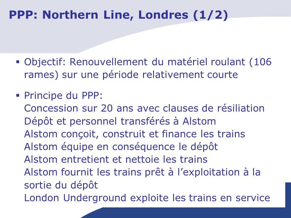 PPP: Northern Line, Londres (1/2) Objectif: Renouvellement du matériel roulant (106 rames) sur une période relativement courte Principe du PPP: Concession sur 20 ans avec clauses de résiliation Dépôt et personnel transférés à Alstom Alstom conçoit, construit et finance les trains Alstom équipe en conséquence le dépôt Alstom entretient et nettoie les trains Alstom fournit les trains prêt à lexploitation à la sortie du dépôt London Underground exploite les trains en service