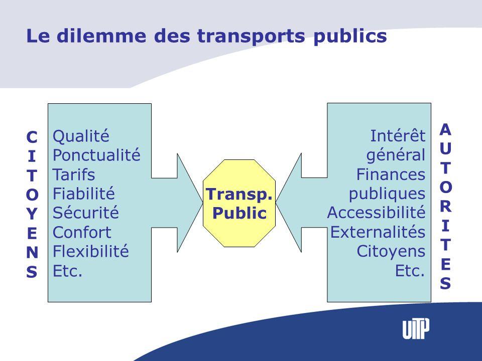 Le dilemme des transports publics Qualité Ponctualité Tarifs Fiabilité Sécurité Confort Flexibilité Etc. CITOYENSCITOYENS Intérêt général Finances pub