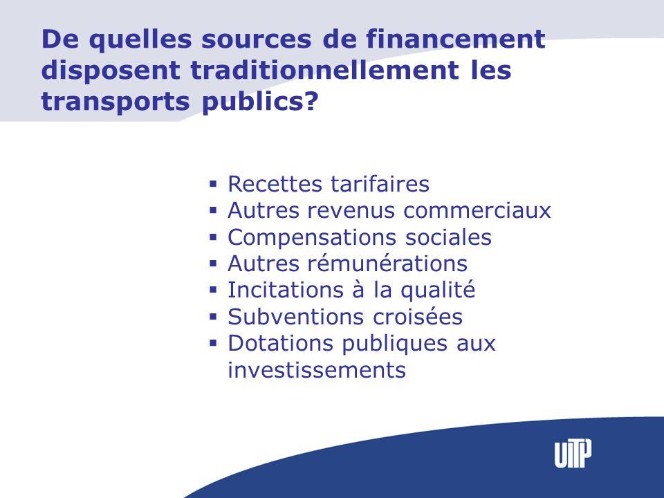 De quelles sources de financement disposent traditionnellement les transports publics? Recettes tarifaires Autres revenus commerciaux Compensations so