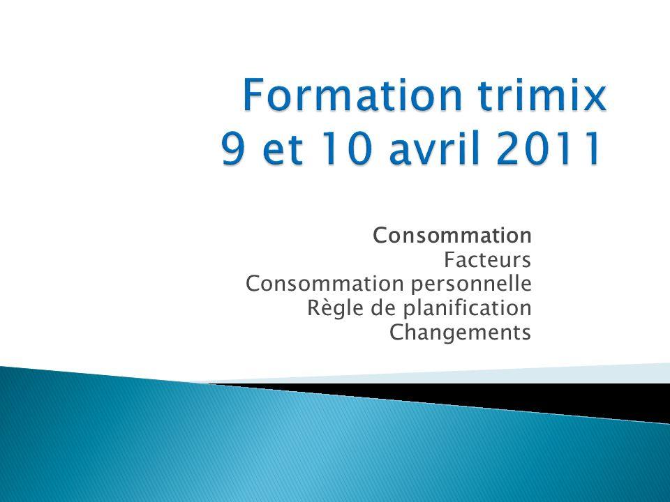 Consommation Facteurs Consommation personnelle Règle de planification Changements
