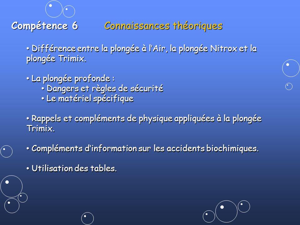 Compétence 6 Connaissances théoriques Différence entre la plongée à lAir, la plongée Nitrox et la plongée Trimix. Différence entre la plongée à lAir,
