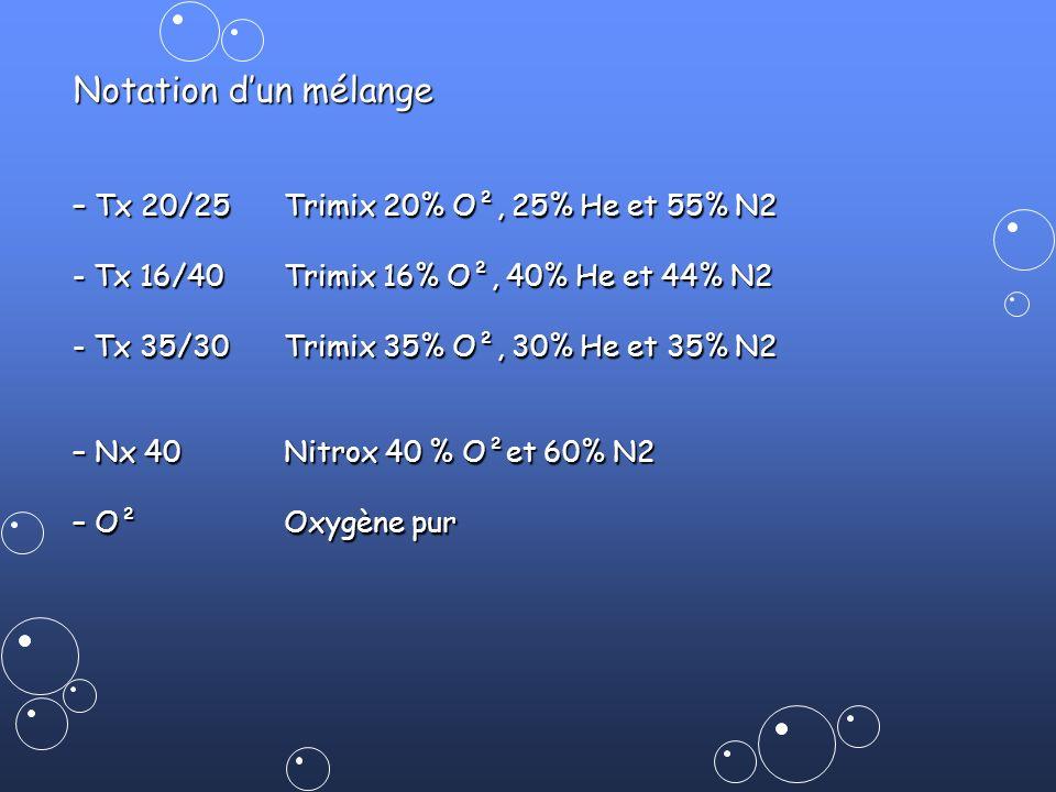 Notation dun mélange – Tx 20/25Trimix 20% O², 25% He et 55% N2 - Tx 16/40Trimix 16% O², 40% He et 44% N2 - Tx 35/30Trimix 35% O², 30% He et 35% N2 – N