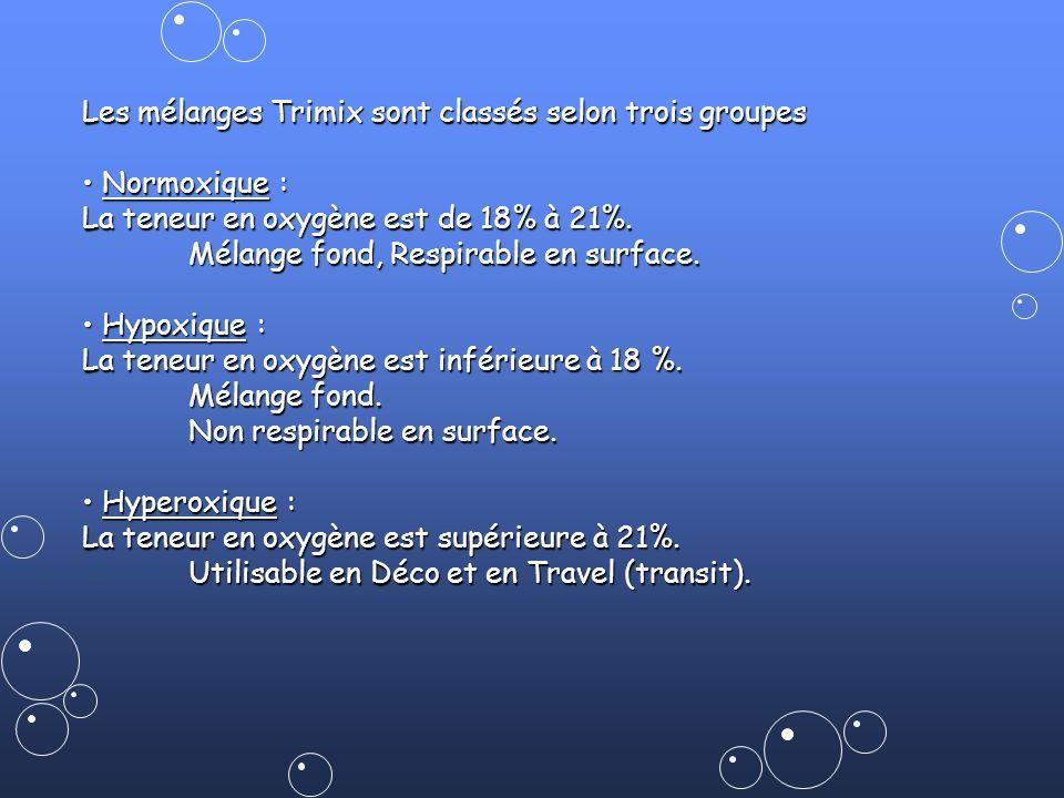 Les mélanges Trimix sont classés selon trois groupes Normoxique : Normoxique : La teneur en oxygène est de 18% à 21%. Mélange fond, Respirable en surf