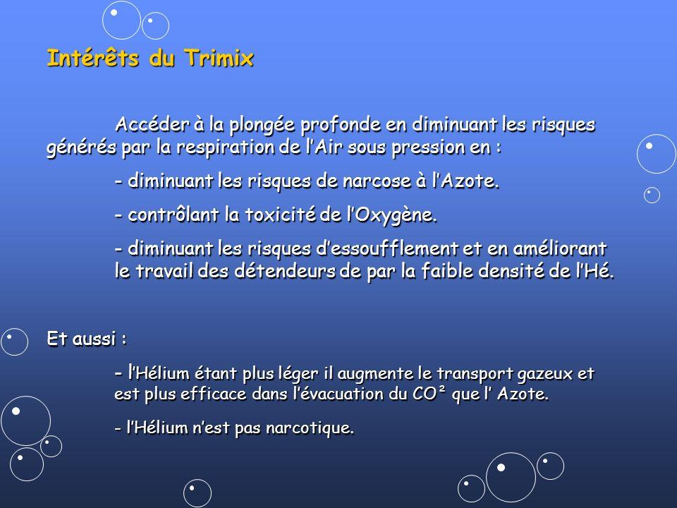 Intérêts du Trimix Accéder à la plongée profonde en diminuant les risques générés par la respiration de lAir sous pression en : - diminuant les risque
