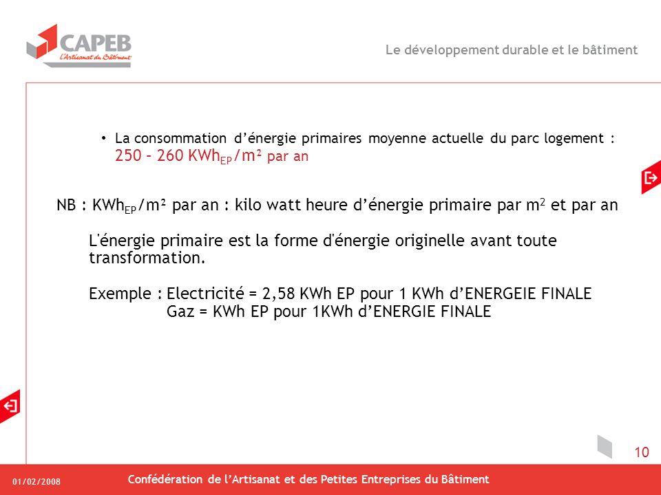 01/02/2008 Confédération de lArtisanat et des Petites Entreprises du Bâtiment 10 La consommation dénergie primaires moyenne actuelle du parc logement