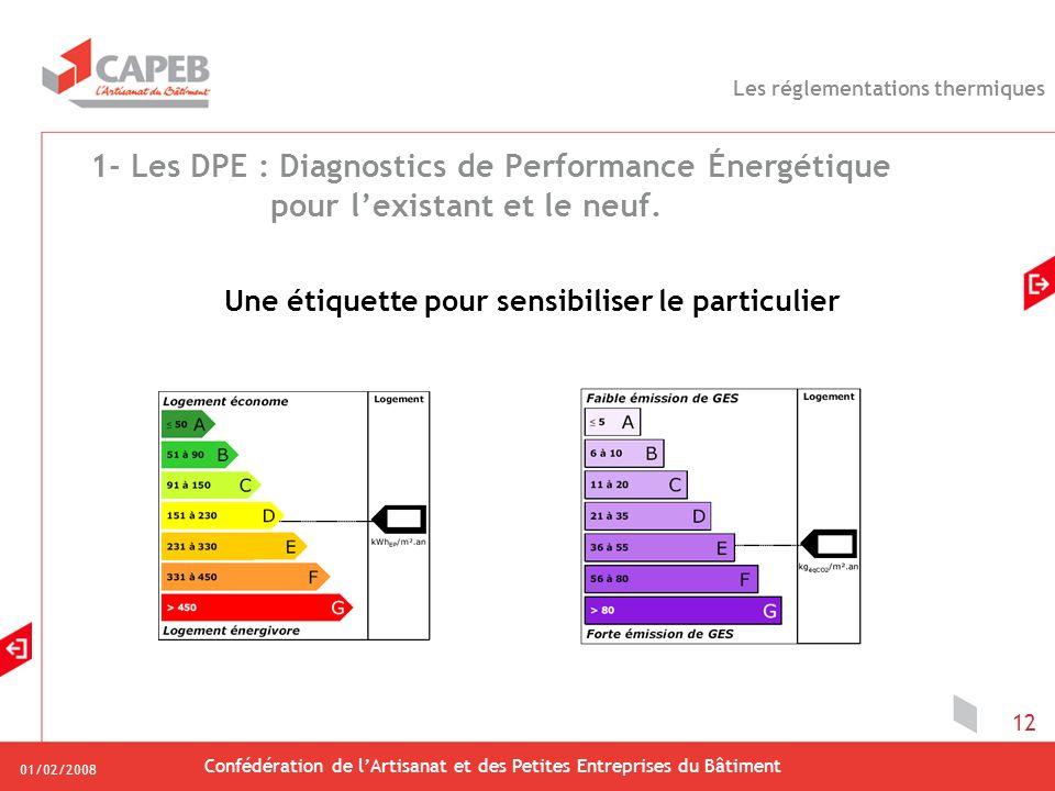 01/02/2008 Confédération de lArtisanat et des Petites Entreprises du Bâtiment 12 1- Les DPE : Diagnostics de Performance Énergétique pour lexistant et le neuf.
