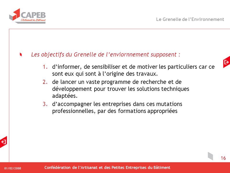 01/02/2008 Confédération de lArtisanat et des Petites Entreprises du Bâtiment 16 Les objectifs du Grenelle de lenviornnement supposent : 1.dinformer,