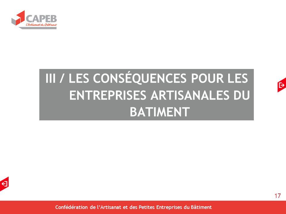 17 Confédération de lArtisanat et des Petites Entreprises du Bâtiment III / LES CONSÉQUENCES POUR LES ENTREPRISES ARTISANALES DU BATIMENT