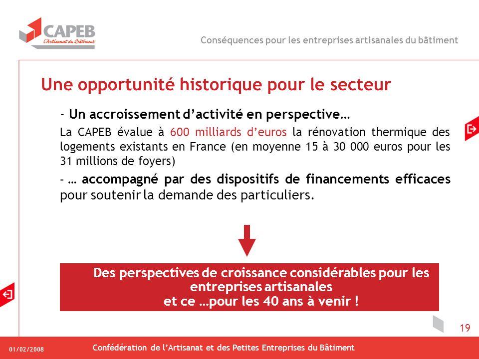 01/02/2008 Confédération de lArtisanat et des Petites Entreprises du Bâtiment 19 Une opportunité historique pour le secteur - Un accroissement dactivi