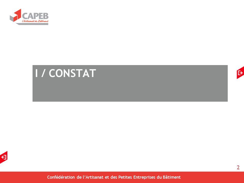 2 Confédération de lArtisanat et des Petites Entreprises du Bâtiment I / CONSTAT