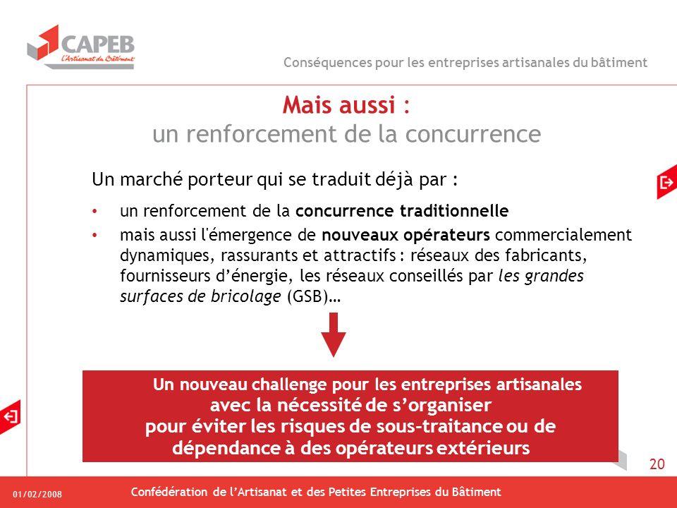 01/02/2008 Confédération de lArtisanat et des Petites Entreprises du Bâtiment 20 Mais aussi : un renforcement de la concurrence Un marché porteur qui