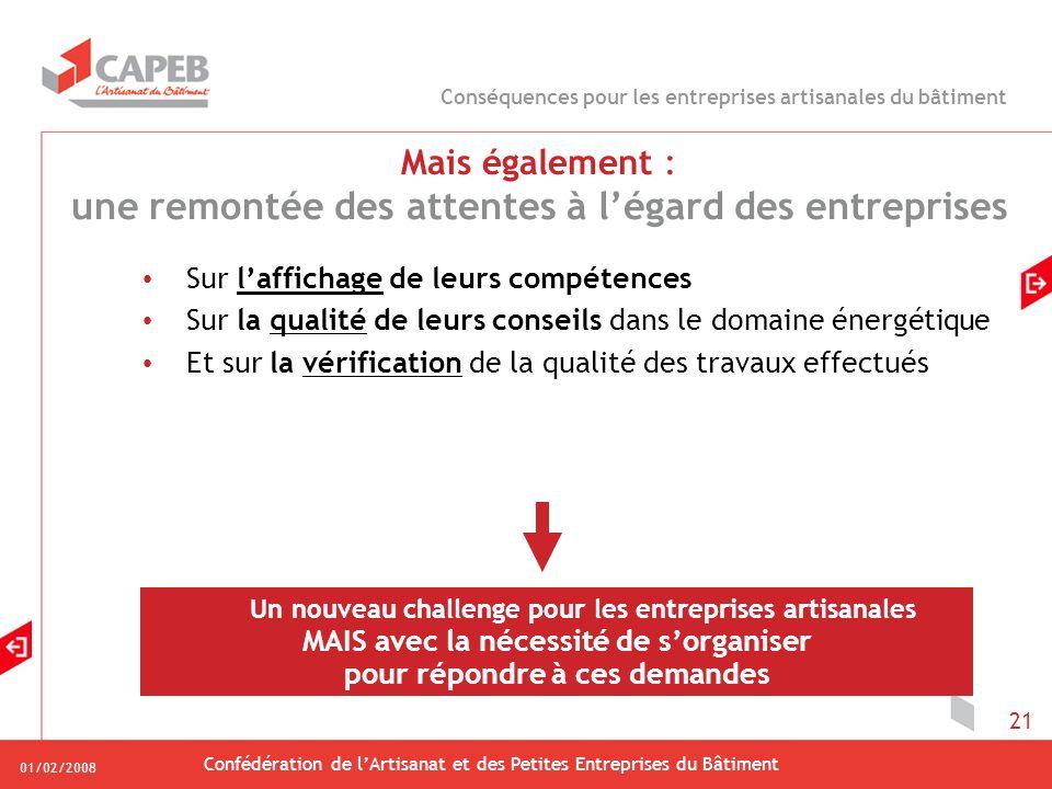 01/02/2008 Confédération de lArtisanat et des Petites Entreprises du Bâtiment 21 Mais également : une remontée des attentes à légard des entreprises S