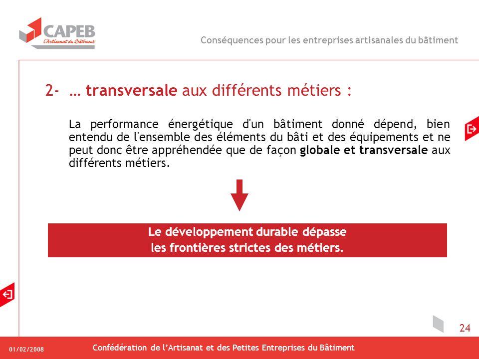 01/02/2008 Confédération de lArtisanat et des Petites Entreprises du Bâtiment 24 2- … transversale aux différents métiers : La performance énergétique