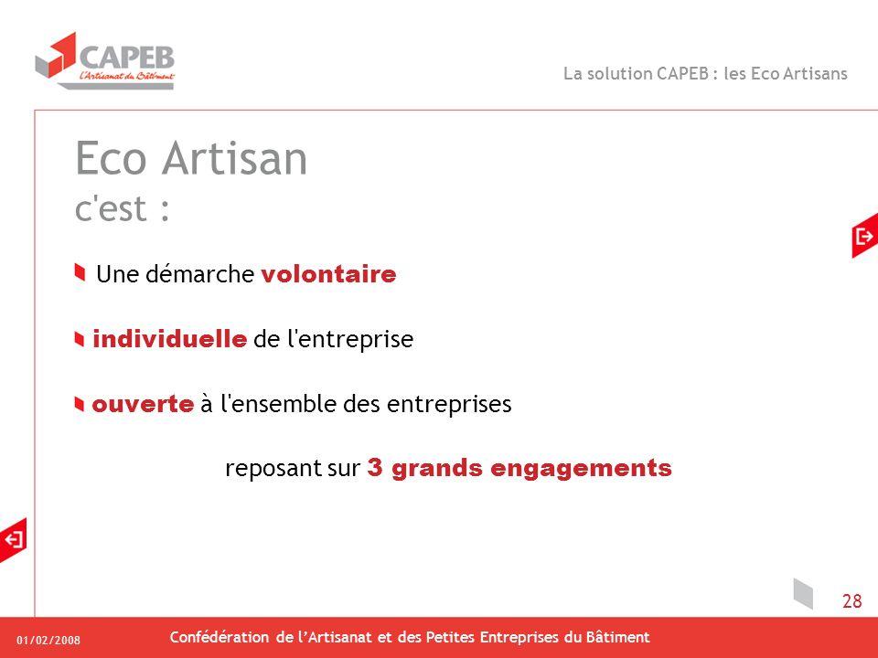 01/02/2008 Confédération de lArtisanat et des Petites Entreprises du Bâtiment 28 Une démarche volontaire individuelle de l'entreprise ouverte à l'ense