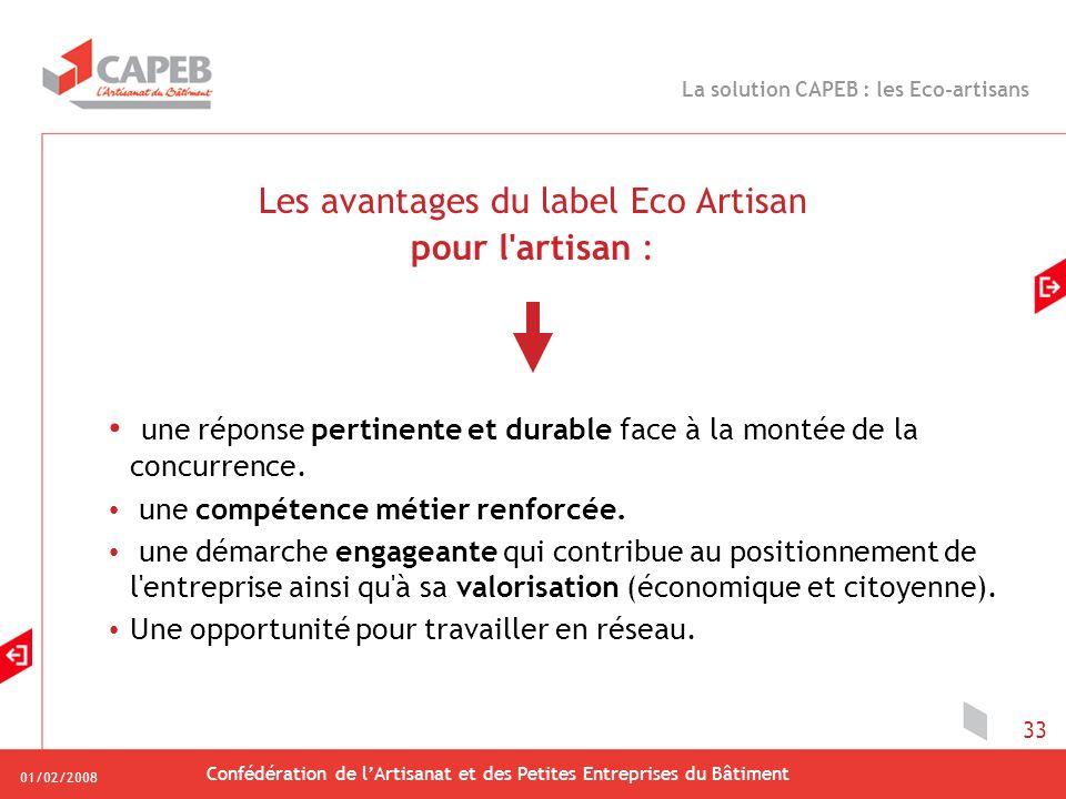 01/02/2008 Confédération de lArtisanat et des Petites Entreprises du Bâtiment 33 Les avantages du label Eco Artisan pour l artisan : une réponse pertinente et durable face à la montée de la concurrence.