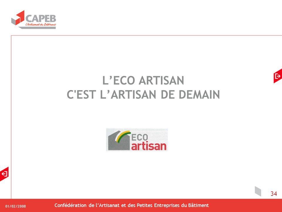 01/02/2008 Confédération de lArtisanat et des Petites Entreprises du Bâtiment 34 LECO ARTISAN C'EST LARTISAN DE DEMAIN