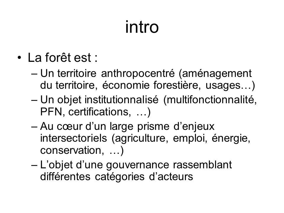 intro La forêt est : –Un territoire anthropocentré (aménagement du territoire, économie forestière, usages…) –Un objet institutionnalisé (multifonctio