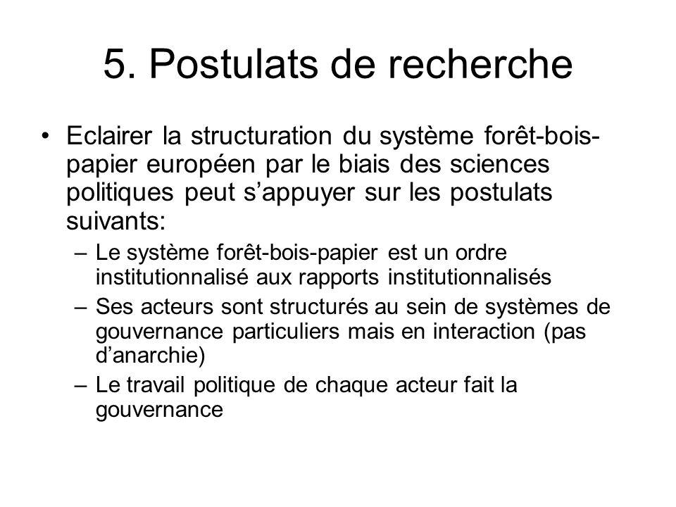 5. Postulats de recherche Eclairer la structuration du système forêt-bois- papier européen par le biais des sciences politiques peut sappuyer sur les