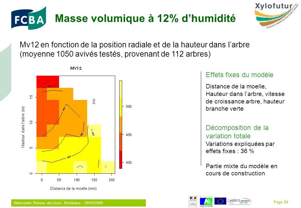 Rencontre Thèses des bois - Bordeaux - 30/01/2009 Page 24 Masse volumique à 12% dhumidité Mv12 en fonction de la position radiale et de la hauteur dans larbre (moyenne 1050 avivés testés, provenant de 112 arbres) (m) Distance de la moelle (mm) Effets fixes du modèle Distance de la moelle, Hauteur dans larbre, vitesse de croissance arbre, hauteur branche verte Décomposition de la variation totale Variations expliquées par effets fixes : 36 % Partie mixte du modèle en cours de construction Hauteur dans larbre (m)