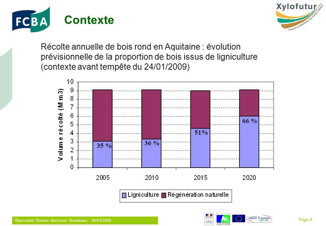 Rencontre Thèses des bois - Bordeaux - 30/01/2009 Page 4 Contexte 35 % 36 % 51% 66 % Récolte annuelle de bois rond en Aquitaine : évolution prévisionnelle de la proportion de bois issus de ligniculture (contexte avant tempête du 24/01/2009)