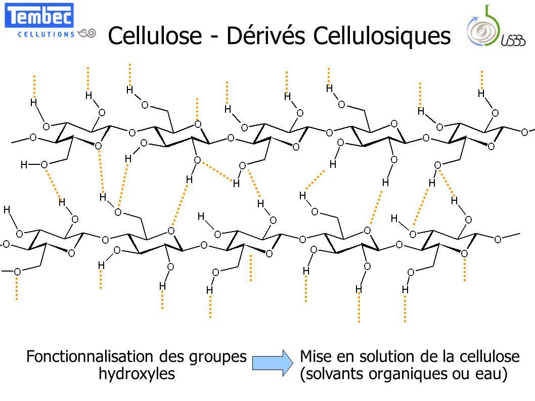 Cellulose - Dérivés Cellulosiques Fonctionnalisation des groupes hydroxyles Mise en solution de la cellulose (solvants organiques ou eau)