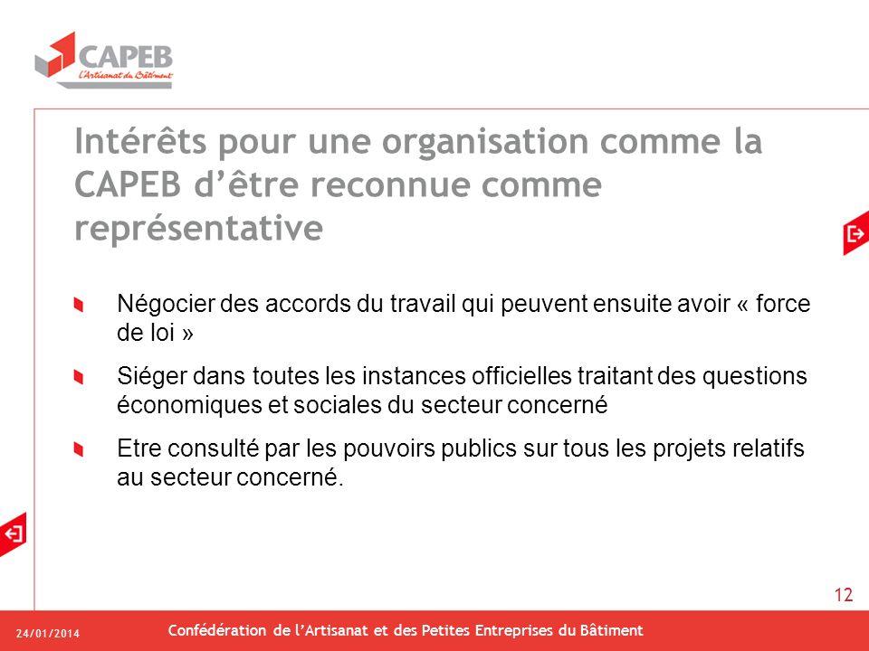 24/01/2014 Confédération de lArtisanat et des Petites Entreprises du Bâtiment 12 Intérêts pour une organisation comme la CAPEB dêtre reconnue comme re