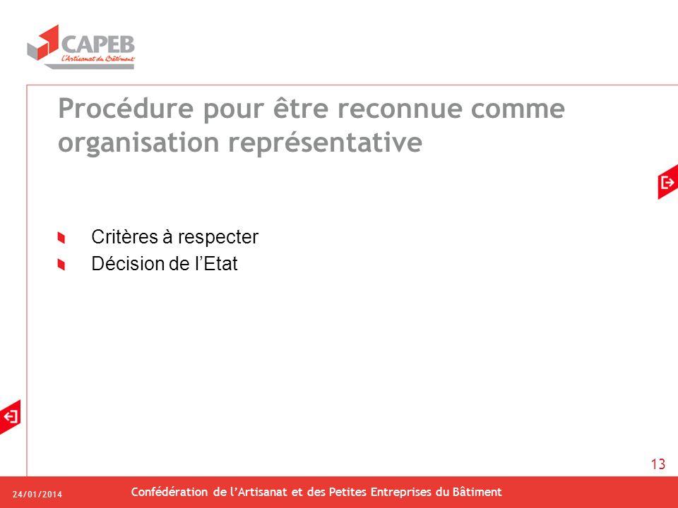 24/01/2014 Confédération de lArtisanat et des Petites Entreprises du Bâtiment 13 Procédure pour être reconnue comme organisation représentative Critèr