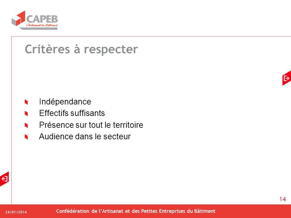 24/01/2014 Confédération de lArtisanat et des Petites Entreprises du Bâtiment 14 Critères à respecter Indépendance Effectifs suffisants Présence sur t