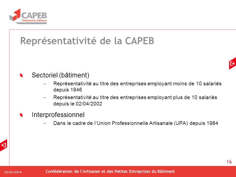 24/01/2014 Confédération de lArtisanat et des Petites Entreprises du Bâtiment 16 Représentativité de la CAPEB Sectoriel (bâtiment) – Représentativité