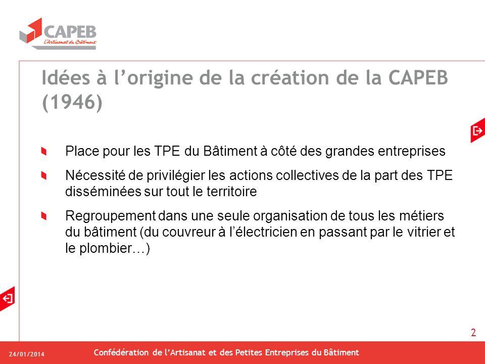 24/01/2014 Confédération de lArtisanat et des Petites Entreprises du Bâtiment 2 Idées à lorigine de la création de la CAPEB (1946) Place pour les TPE