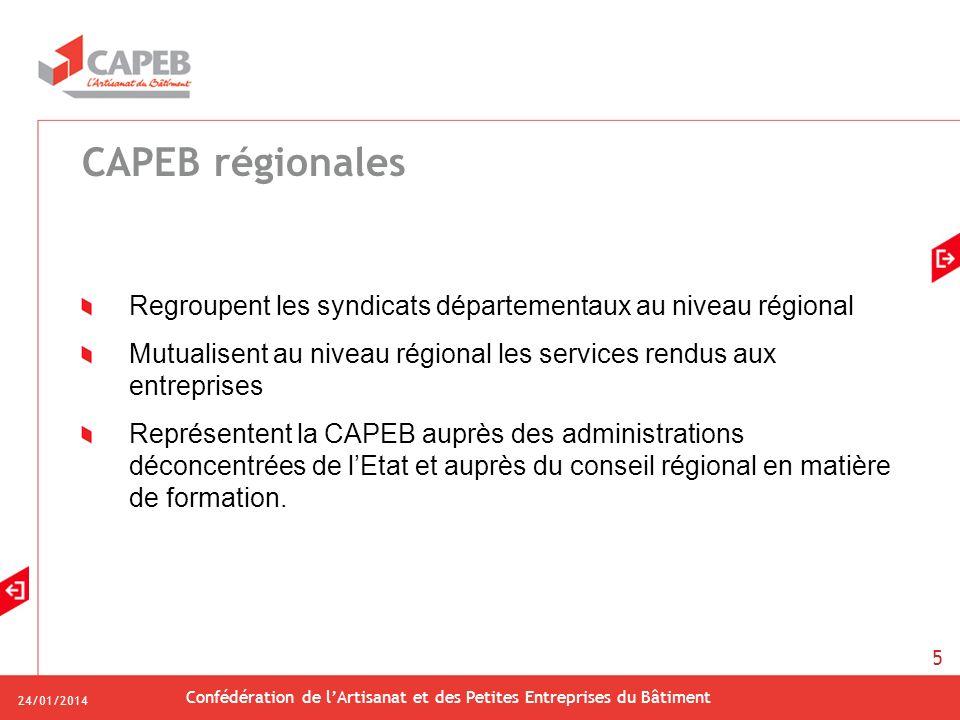 24/01/2014 Confédération de lArtisanat et des Petites Entreprises du Bâtiment 5 CAPEB régionales Regroupent les syndicats départementaux au niveau rég