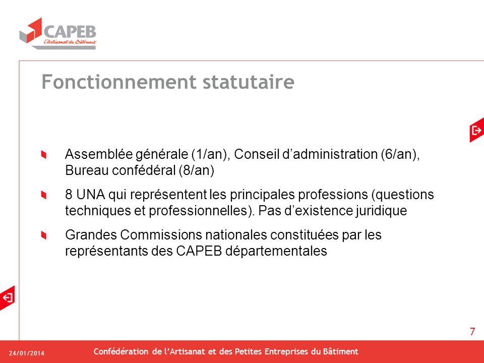 24/01/2014 Confédération de lArtisanat et des Petites Entreprises du Bâtiment 7 Fonctionnement statutaire Assemblée générale (1/an), Conseil dadminist