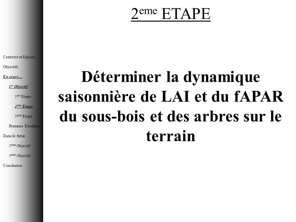 2 eme ETAPE Déterminer la dynamique saisonnière de LAI et du fAPAR du sous-bois et des arbres sur le terrain Contexte et Enjeux… Objectifs En cours… 1