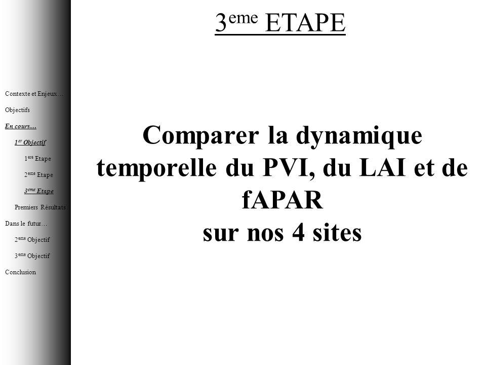 3 eme ETAPE Comparer la dynamique temporelle du PVI, du LAI et de fAPAR sur nos 4 sites Contexte et Enjeux… Objectifs En cours… 1 er Objectif 1 ere Et